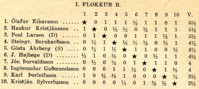 1950_nordurlandamot_I-flokkur-B