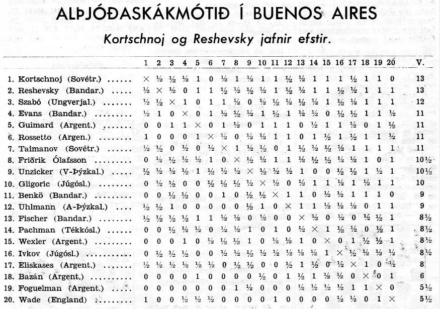 1960_afmaelismot-byltingarinnar_tafla