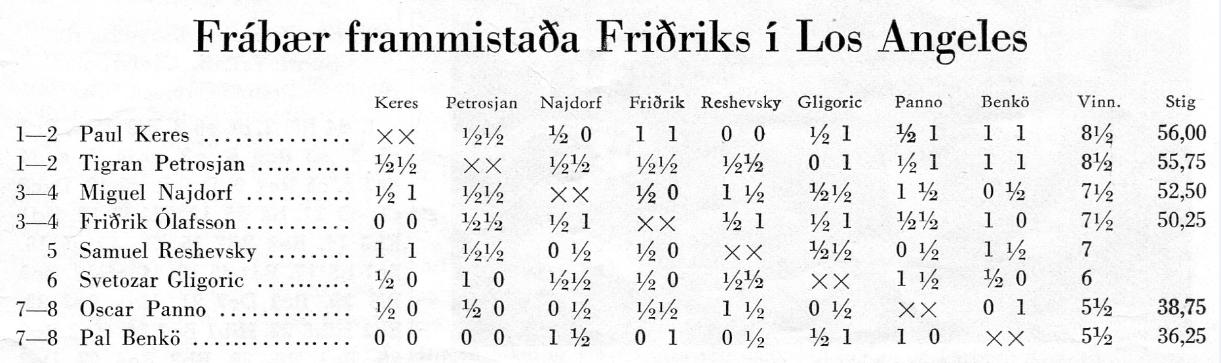 1963_Piatgorsky_tafla