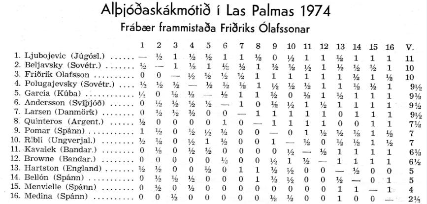 1974_Las-Palmas_tafla