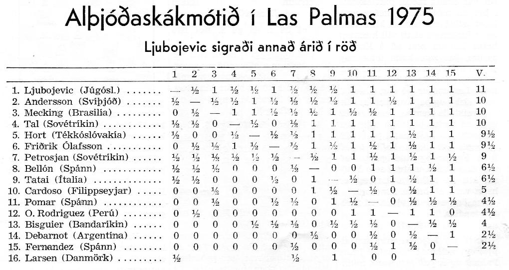 1975_Las-Palmas_tafla