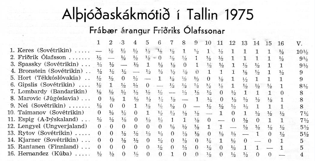 1975_Tallin_tafla
