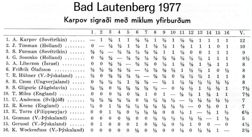 1977_afmaelismot_tafla