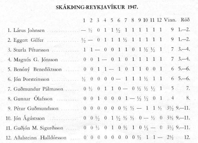 1947_skakthing_reykjavikur_tafla